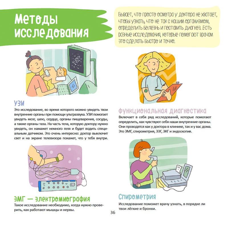 Детям о врачах Александра Чарикова