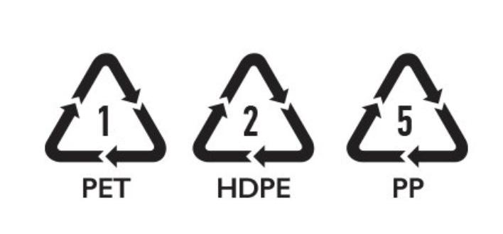 тип пластика для переработки